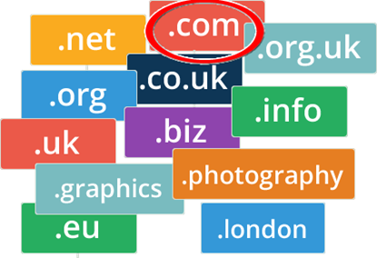 Picture of Domain Name .com