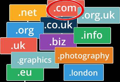 Picture of Domain Name .com Renewal